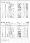 0331大阪杯.png