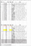 0414皐月賞.png