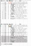 0427青葉賞.png
